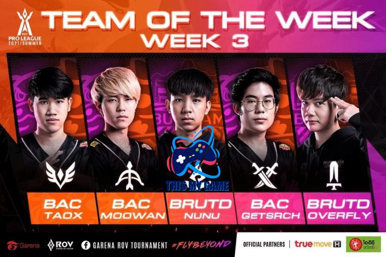 Team of the week การแข่ง ROV 2021