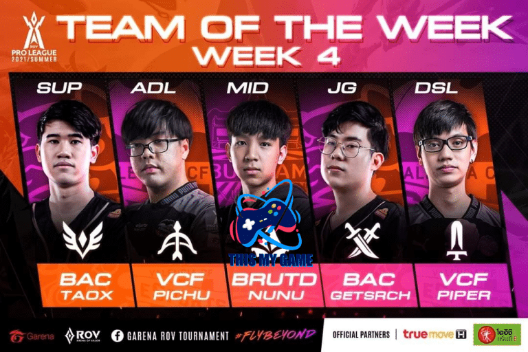 Team of the week การแข่ง ROV 2021 สัปดาห์ที่ 4